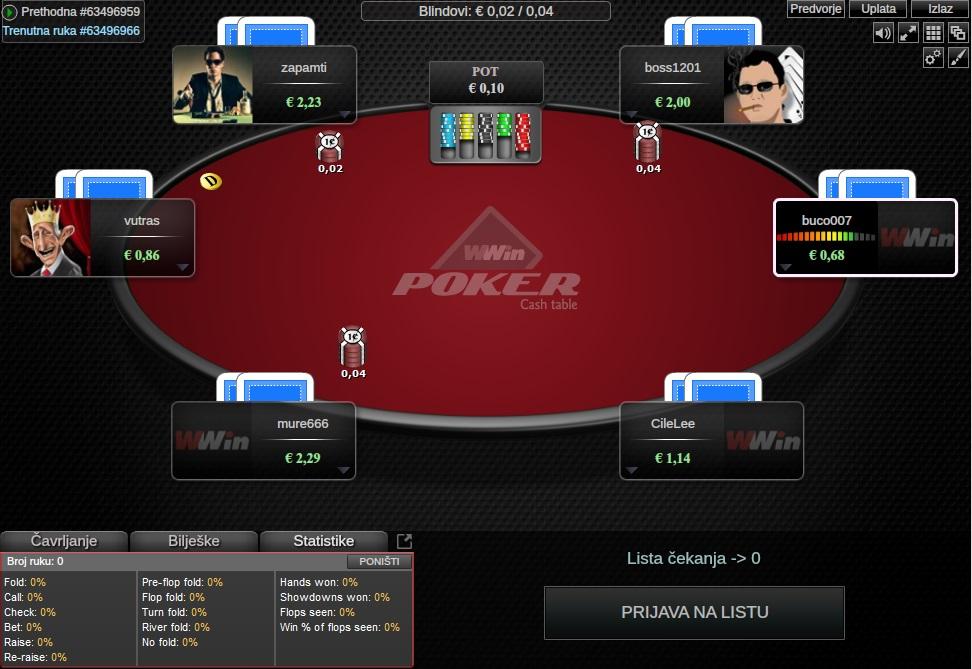 Pokerstars Stats Software